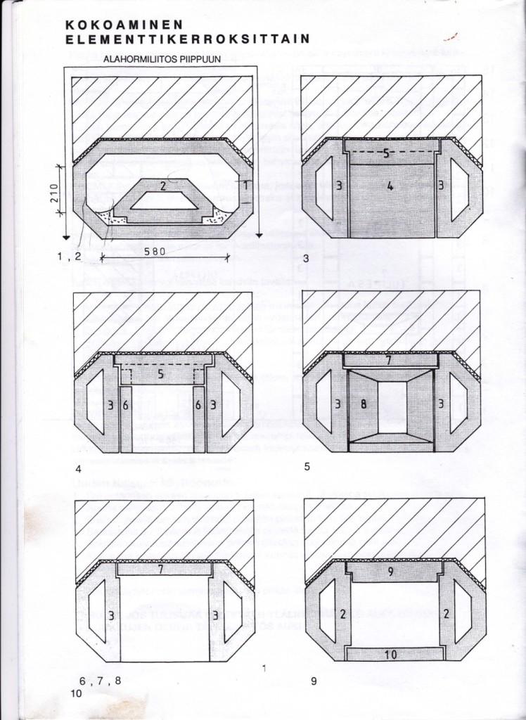 Uppbyggning, skifte 1 – 9